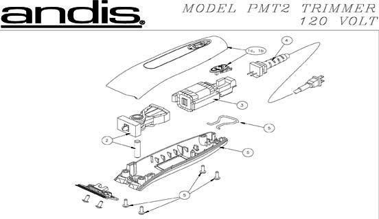 andis pmt-2